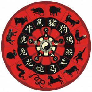 восточный китайский календарь
