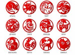 знаки восточного календаря
